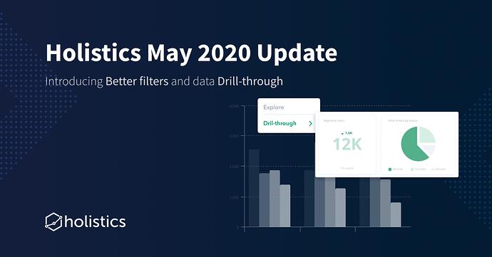 Holistics May 2020 Product Updates